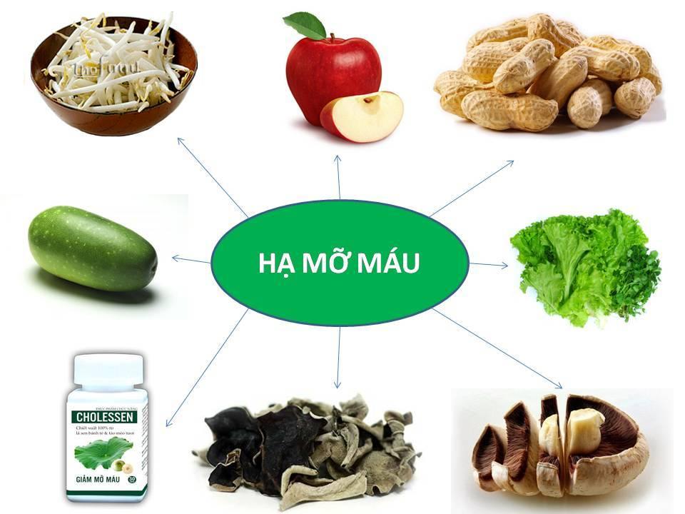 Máu nhiễm mỡ nên ăn gì và kiêng gì?